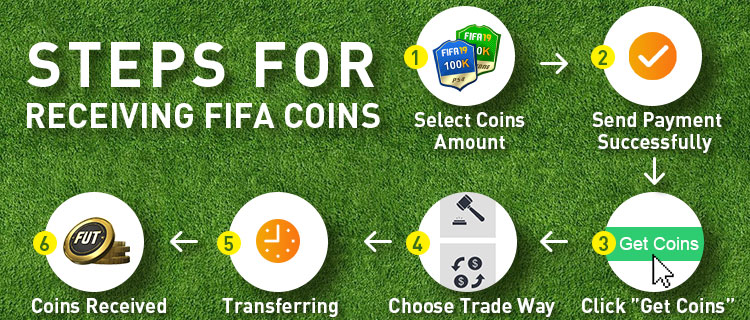 FIFACOIN COM - Buy FIFA COINS, Cheap FUT Coins Safely for Sale